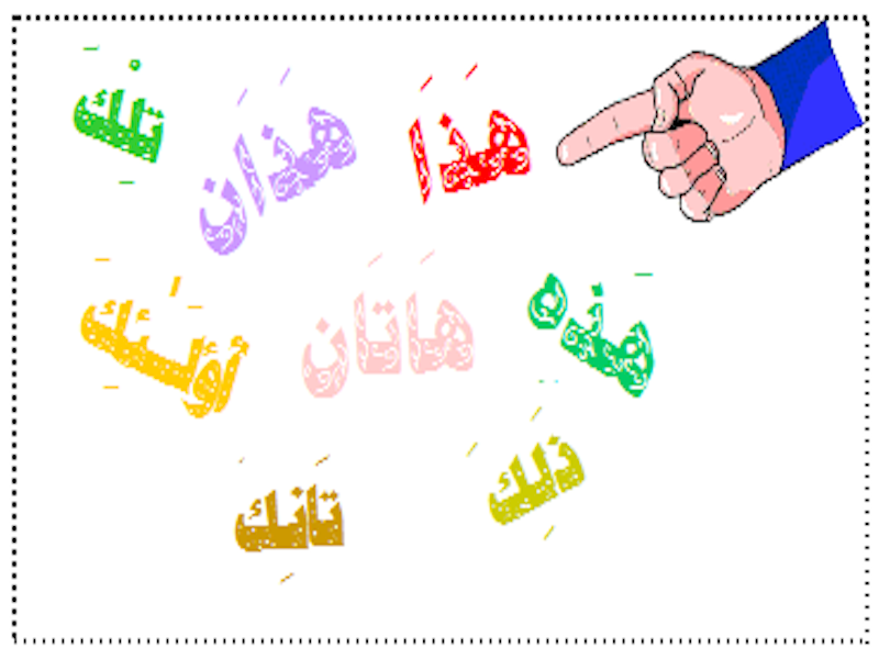 demonstrative pronouns in arabic arabic learning article italki